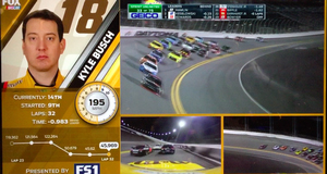 The Fox Sports GO-app controller synchronizes Viz Engine HD-SDI video and data feeds with the live broadcast for each race.