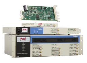 The DLC910 adds four-channel SD-HD-3K multiviewer functionality to Artel's DigiLink media transport platform.