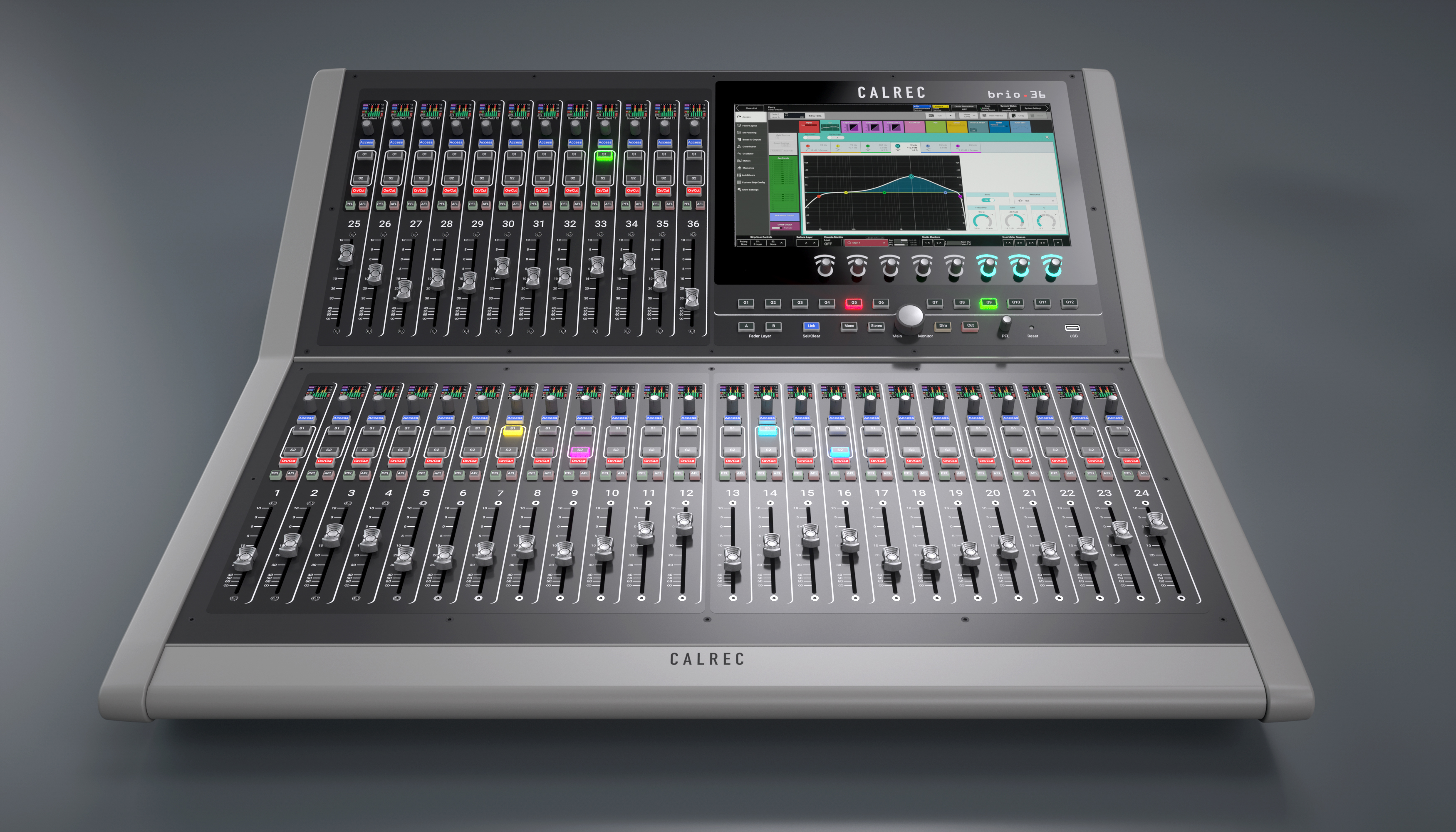Tech Focus Audio Consoles Part 2 Products For Remote Mixing Modular Mixer With Multiple Input Channels