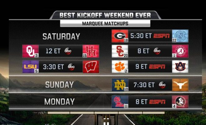 College Football Kickoff 2016 Espn Shoots Out Of The Gate
