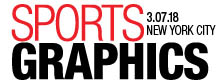 2018 Sports Graphics Forum