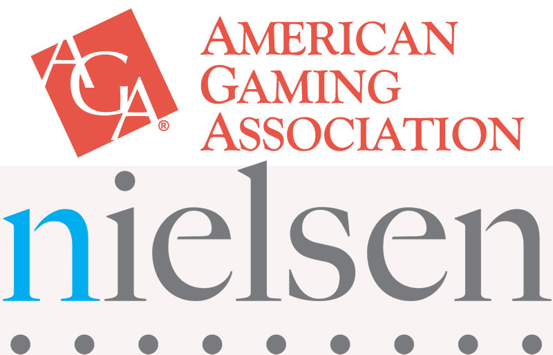 Nielsen Study: Legalized Betting Will Add More Than $4B in Annual