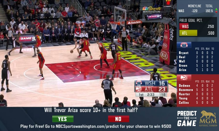 With Eye on Sports-Betting Future, NBC Sports Washington To Air Its First <i>Predict the Game</i> Wizards Telecast Tonight