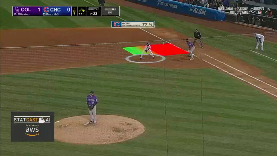 Mlb 2019 Preview Espn Continues To Up Its Virtual Game With More K Zone 3d Statcast Graphics