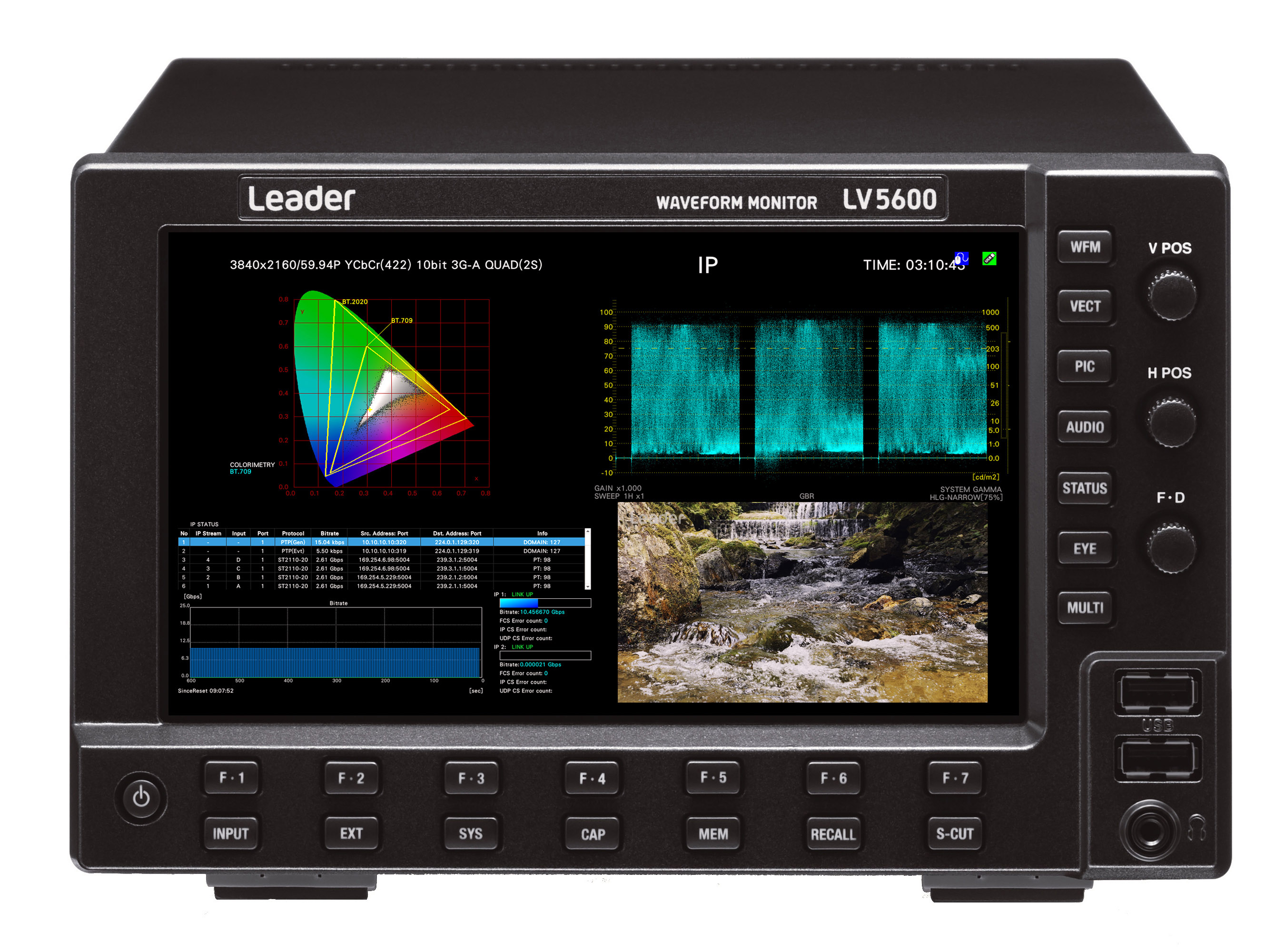 Leader Previews New 25 GbE Options for LV560 Waveform