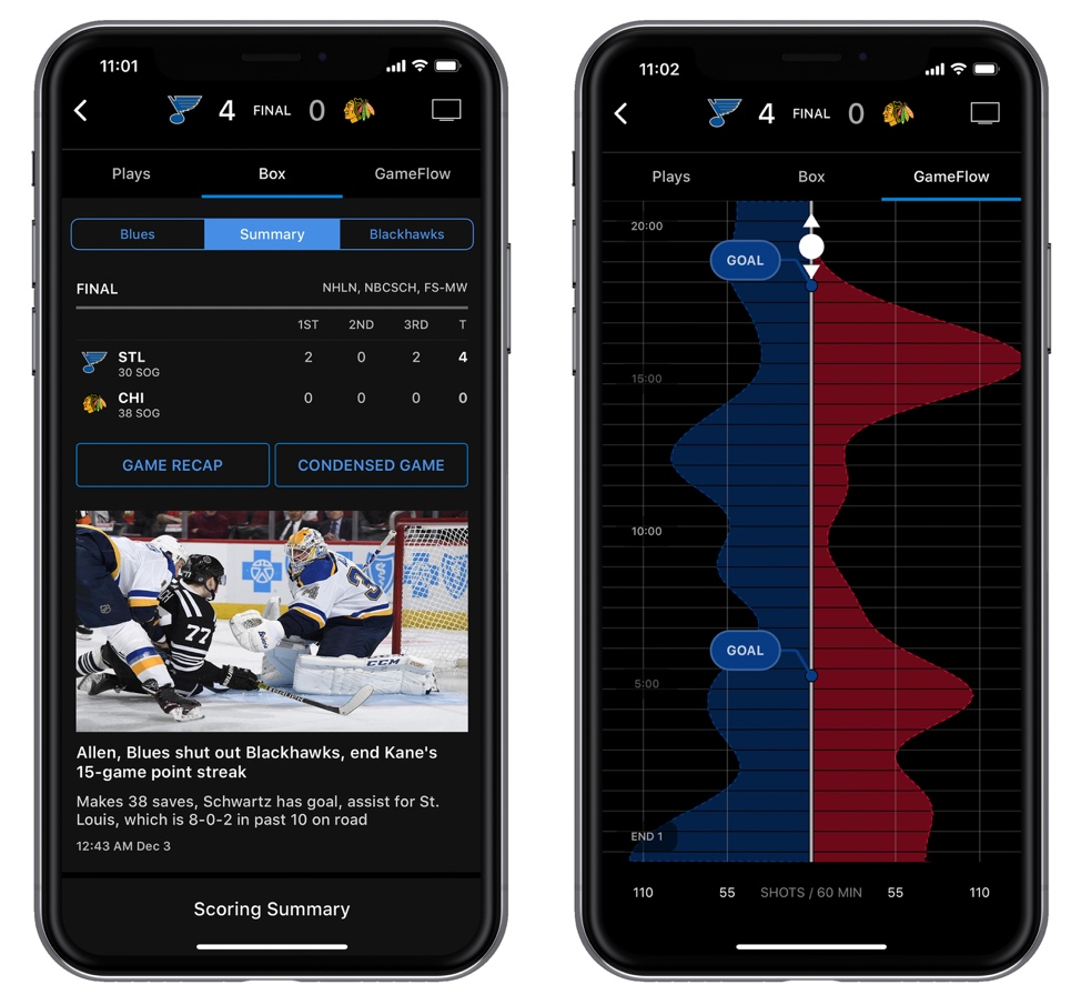 Nhl Disney Streaming Services Debut New Gameflow Momentum Tracker In Nhl Mobile App