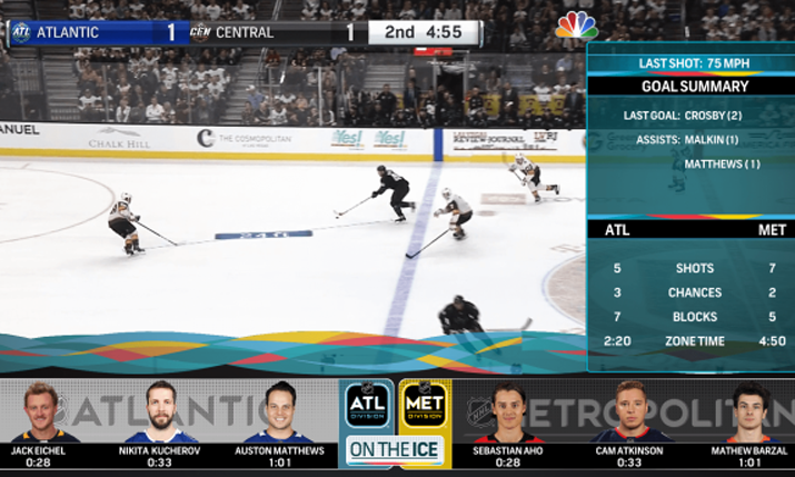 Live From NHL All-Star: Active Player, Puck Tracking Is Set To Transform NHL Stanley Cup Playoffs