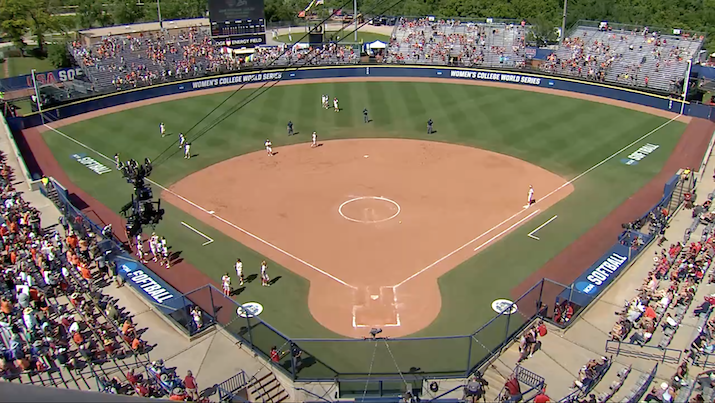 Women's College World Series: ESPN Celebrates 20th Year in OKC With 80-Ft. Rail Cam, Cable Cam, Drone